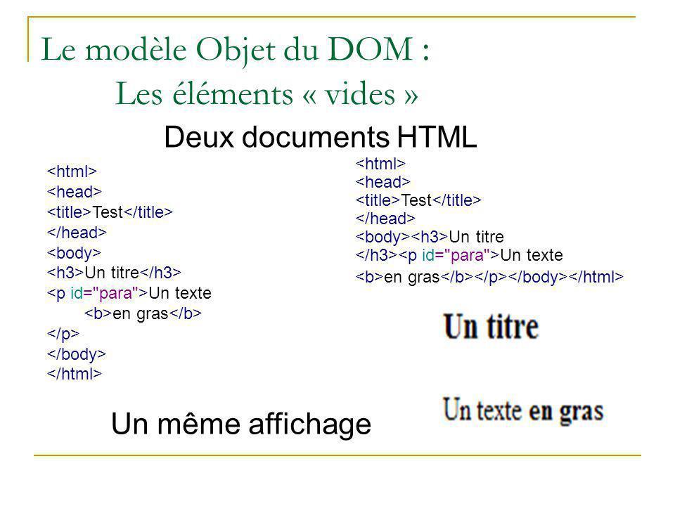 Le modèle Objet du DOM : Les éléments « vides » Test Un titre Un texte en gras Deux documents HTML Un même affichage