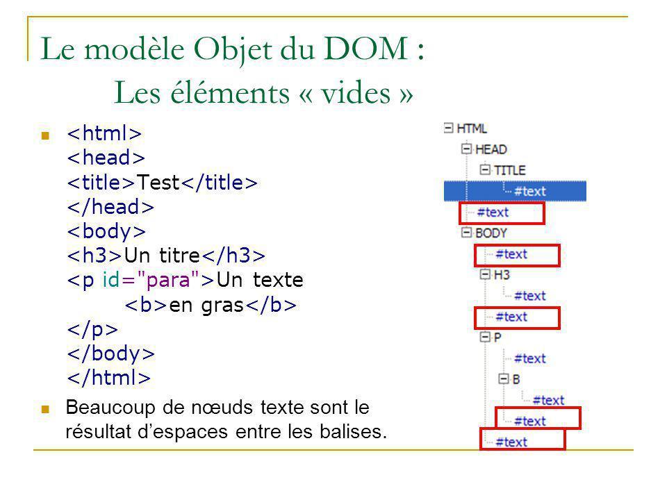 Le modèle Objet du DOM : Les éléments « vides » Test Un titre Un texte en gras Beaucoup de nœuds texte sont le résultat d'espaces entre les balises.