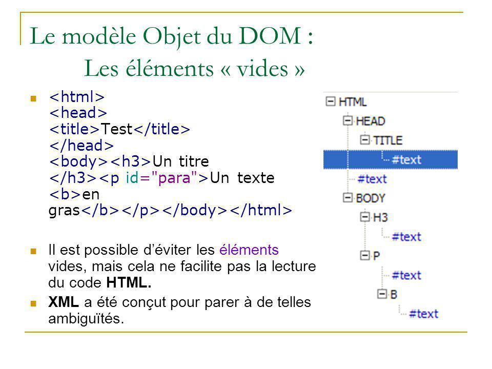 Le modèle Objet du DOM : Les éléments « vides » Test Un titre Un texte en gras Il est possible d'éviter les éléments vides, mais cela ne facilite pas