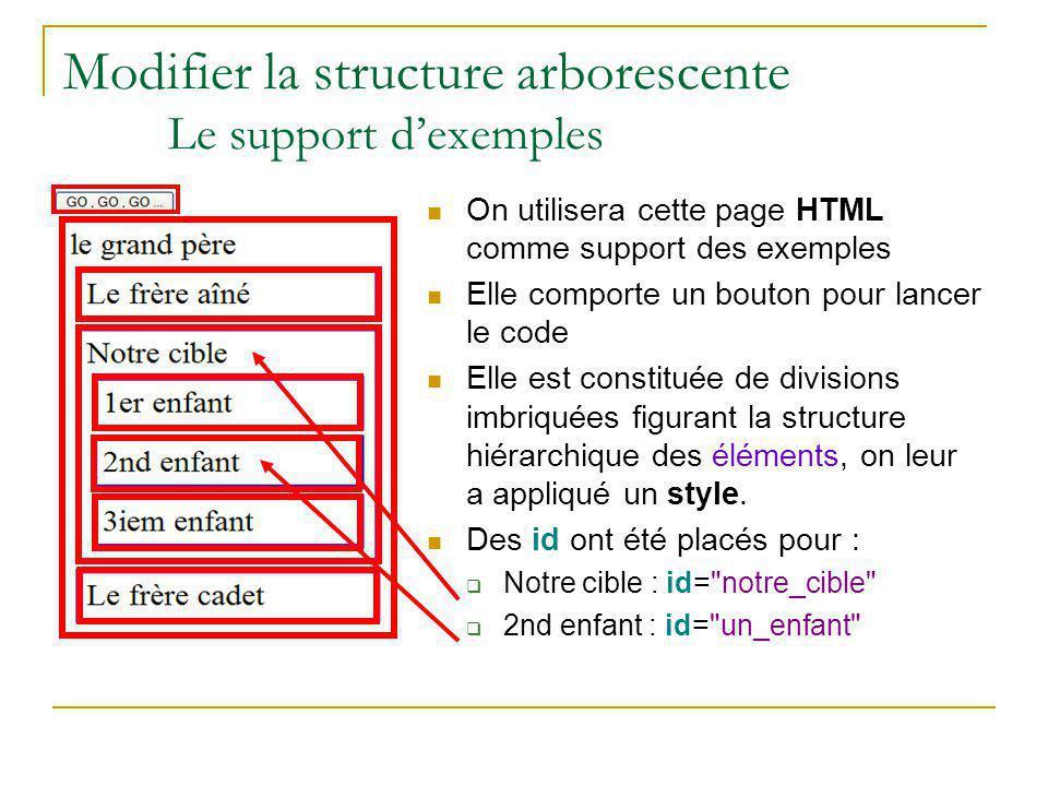 Modifier la structure arborescente Le support d'exemples On utilisera cette page HTML comme support des exemples Elle comporte un bouton pour lancer l