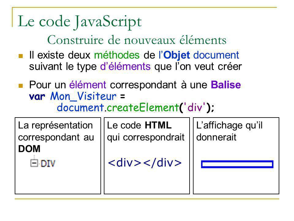 Le code JavaScript Construire de nouveaux éléments Il existe deux méthodes de l'Objet document suivant le type d'éléments que l'on veut créer Pour un