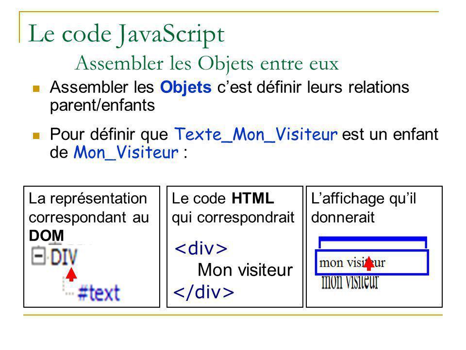 Le code JavaScript Assembler les Objets entre eux Assembler les Objets c'est définir leurs relations parent/enfants Pour définir que Texte_Mon_Visiteu