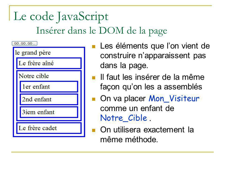 Le code JavaScript Insérer dans le DOM de la page Les éléments que l'on vient de construire n'apparaissent pas dans la page. Il faut les insérer de la