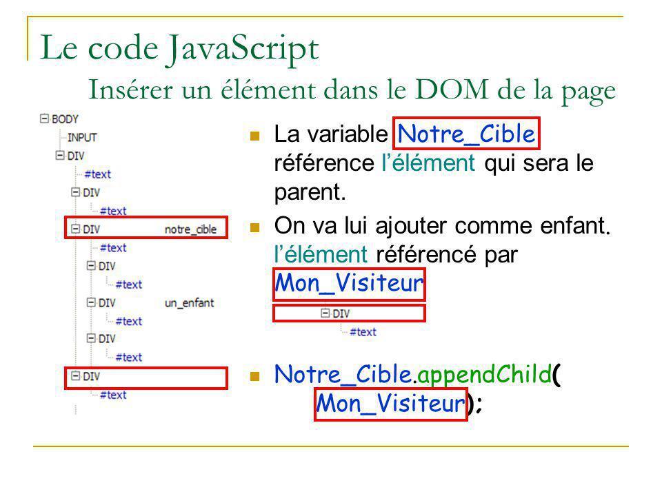 La variable Notre_Cible référence l'élément qui sera le parent. On va lui ajouter comme enfant. l'élément référencé par Mon_Visiteur Notre_Cible.appen
