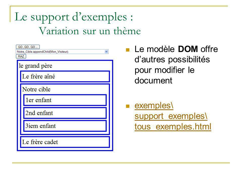 Le support d'exemples : Variation sur un thème Le modèle DOM offre d'autres possibilités pour modifier le document exemples\ support_exemples\ tous_ex