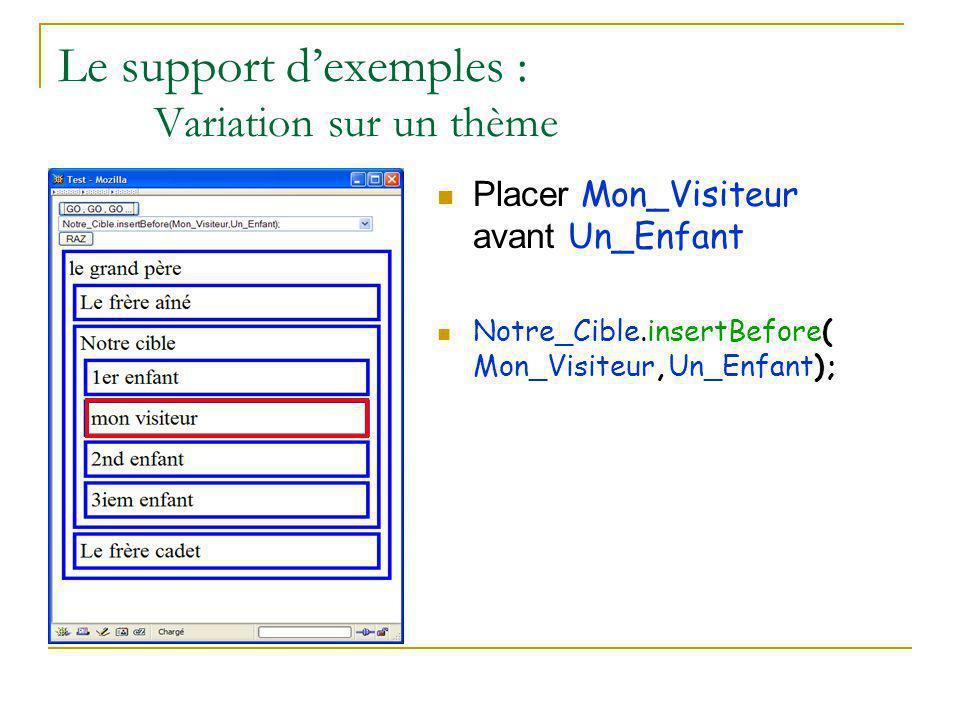 Le support d'exemples : Variation sur un thème Placer Mon_Visiteur avant Un_Enfant Notre_Cible.insertBefore( Mon_Visiteur,Un_Enfant);