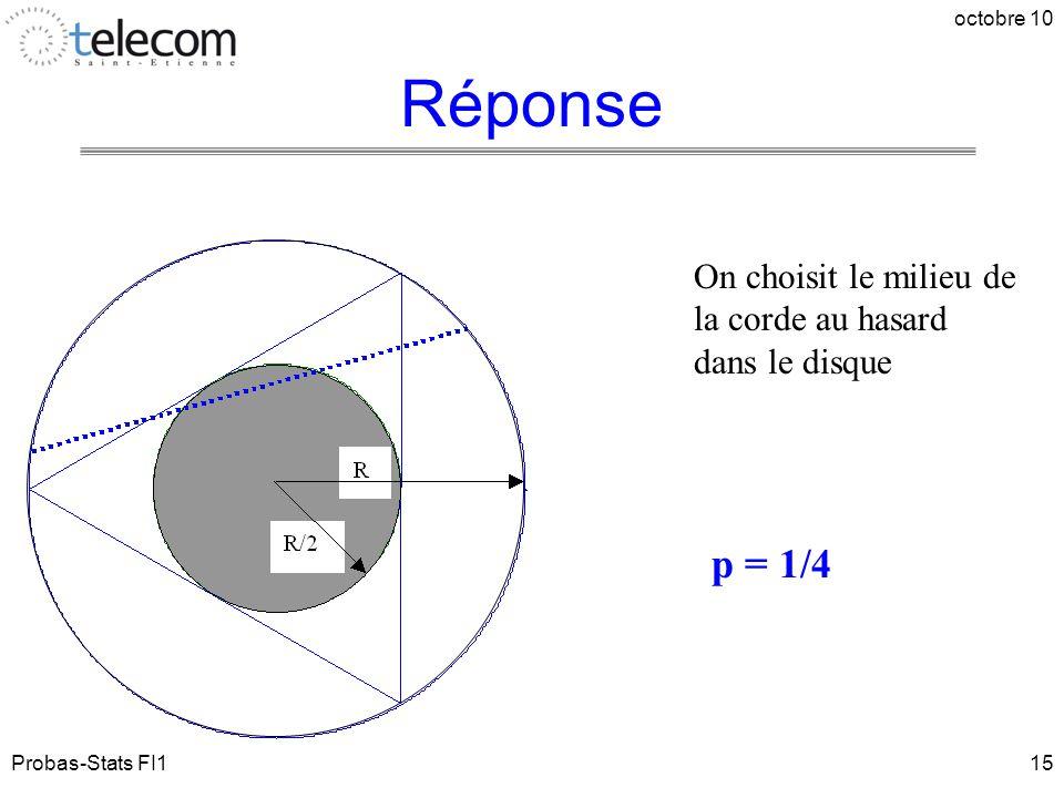 Probas-Stats FI1 octobre 10 15 On choisit le milieu de la corde au hasard dans le disque Réponse p = 1/4