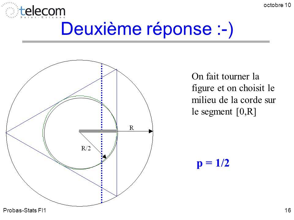 Probas-Stats FI1 octobre 10 16 On fait tourner la figure et on choisit le milieu de la corde sur le segment [0,R] Deuxième réponse :-) p = 1/2
