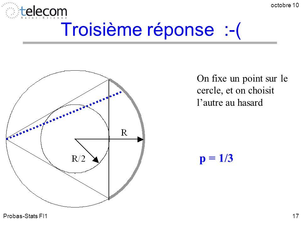 Probas-Stats FI1 octobre 10 17 On fixe un point sur le cercle, et on choisit l'autre au hasard Troisième réponse :-( p = 1/3