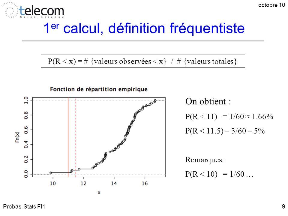 Probas-Stats FI1 octobre 10 9 1 er calcul, définition fréquentiste On obtient : P(R < 11) = 1/60 ≈ 1.66% P(R < 11.5) = 3/60 = 5% Remarques : P(R < 10)