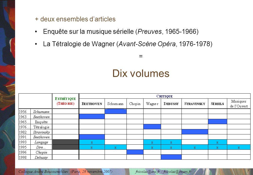 Colloque André Boucourechliev (Paris, 29 novembre 2007) fnicolas@ens.fr / fnicolas@ircam.fr 7 + deux ensembles d'articles Enquête sur la musique sérielle (Preuves, 1965-1966) La Tétralogie de Wagner (Avant-Scène Opéra, 1976-1978) = Dix volumes