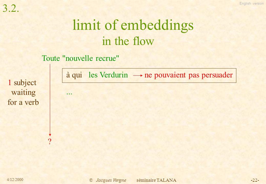 English version 4/12/2000 © Jacques Vergne séminaire TALANA-22- limit of embeddings Toute nouvelle recrue à qui les Verdurin ne pouvaient pas persuader...