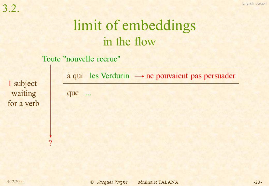 English version 4/12/2000 © Jacques Vergne séminaire TALANA-23- limit of embeddings Toute nouvelle recrue à qui les Verdurin ne pouvaient pas persuader que...