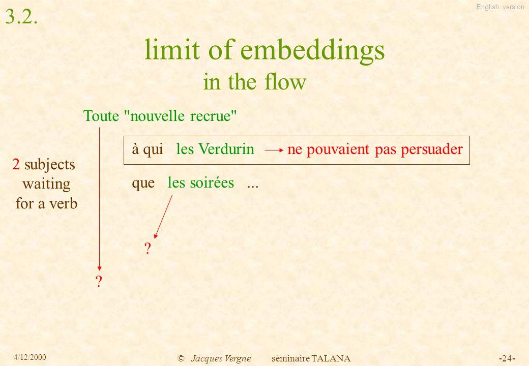 English version 4/12/2000 © Jacques Vergne séminaire TALANA-24- limit of embeddings Toute