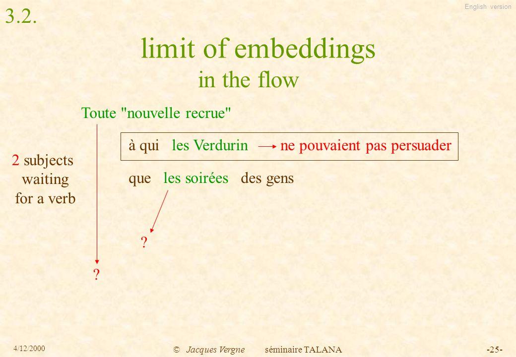 English version 4/12/2000 © Jacques Vergne séminaire TALANA-25- limit of embeddings Toute nouvelle recrue à qui les Verdurin ne pouvaient pas persuader que les soirées des gens .