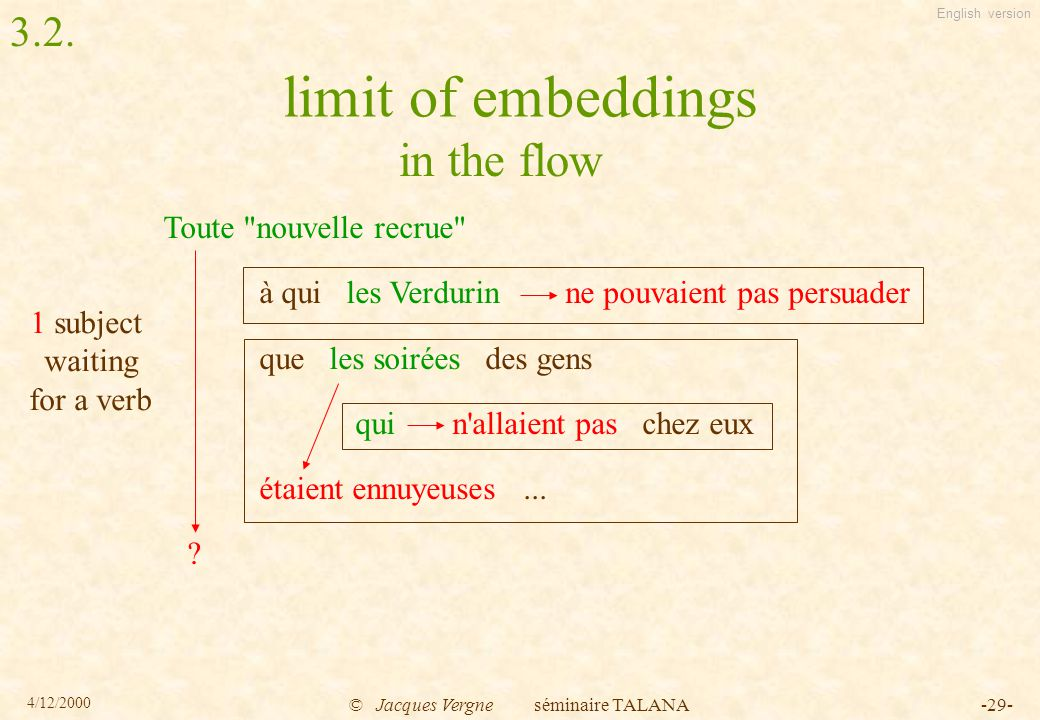 English version 4/12/2000 © Jacques Vergne séminaire TALANA-29- limit of embeddings Toute nouvelle recrue à qui les Verdurin ne pouvaient pas persuader que les soirées des gens qui n allaient pas chez eux étaient ennuyeuses...