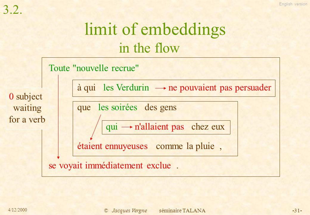 English version 4/12/2000 © Jacques Vergne séminaire TALANA-31- limit of embeddings Toute