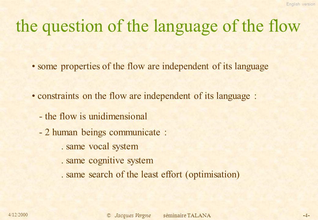 English version 4/12/2000 © Jacques Vergne séminaire TALANA-15- constraint : flow = 1 dimension space question : how to place linked nodes closer .