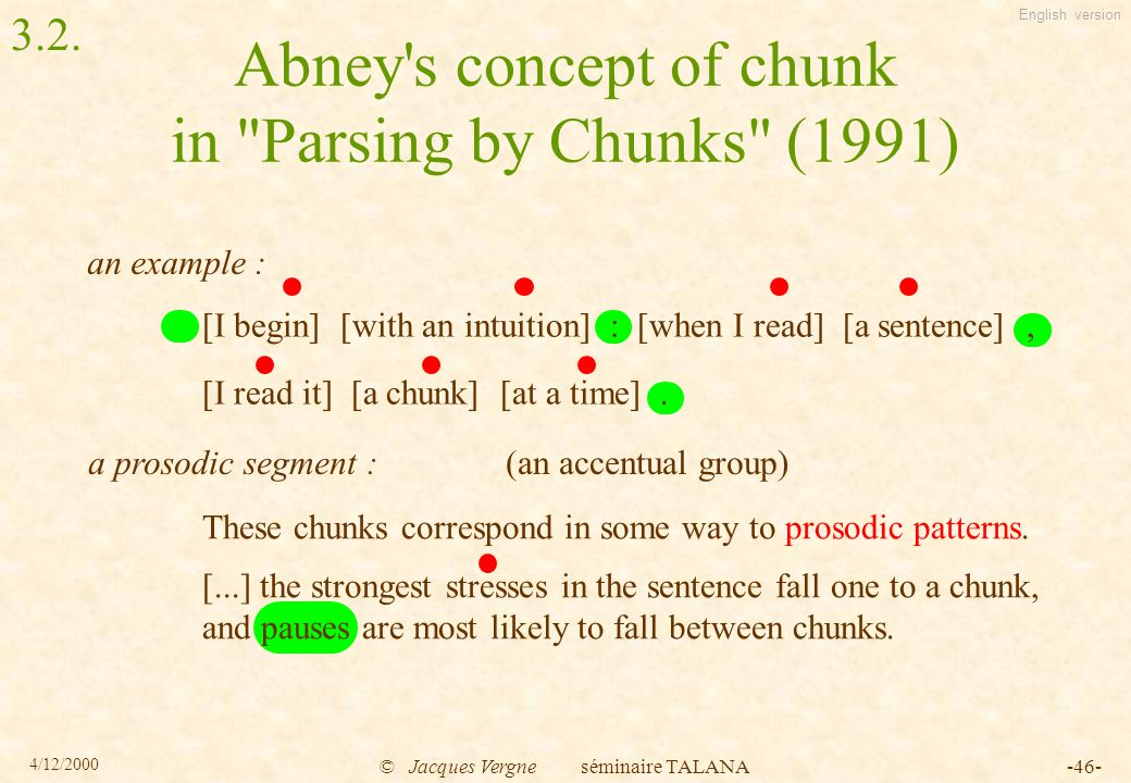 English version 4/12/2000 © Jacques Vergne séminaire TALANA-46- Abney s concept of chunk in Parsing by Chunks (1991) [I begin] [with an intuition] : [when I read] [a sentence], [I read it] [a chunk] [at a time].