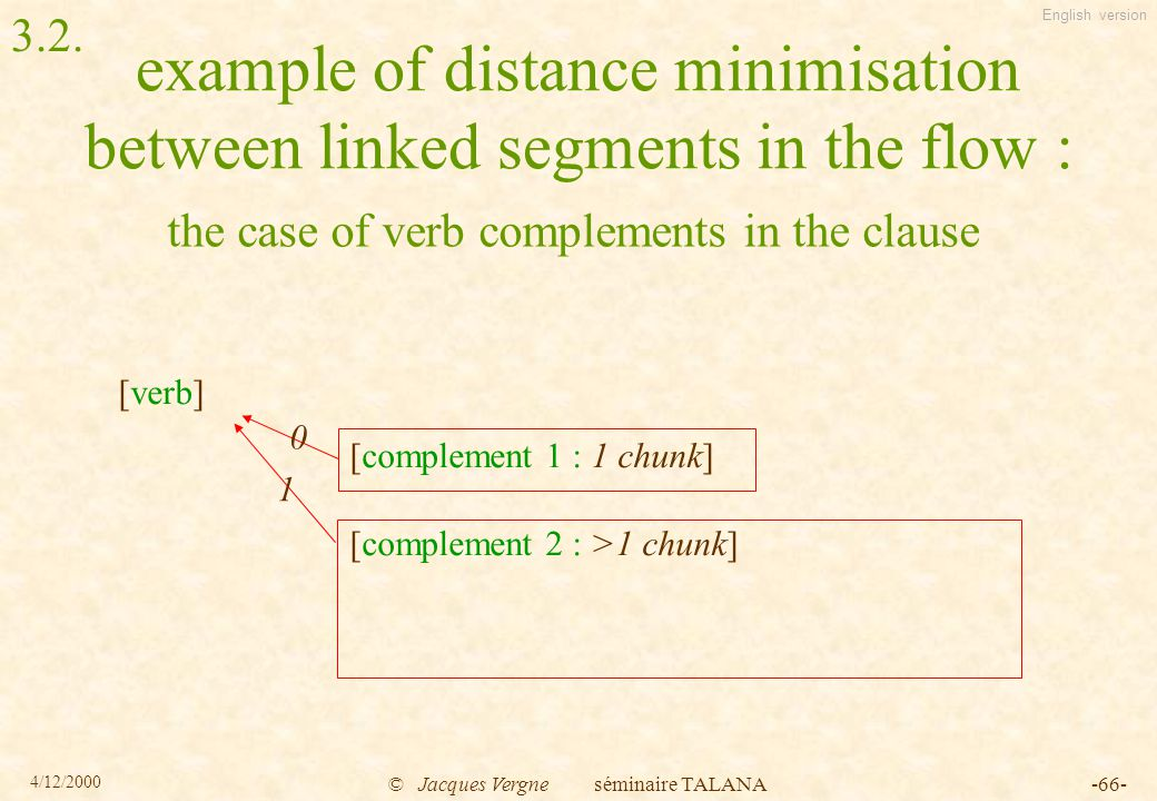 English version 4/12/2000 © Jacques Vergne séminaire TALANA-66- example of distance minimisation between linked segments in the flow : [verb] [complement 1 : 1 chunk] [complement 2 : >1 chunk] the case of verb complements in the clause 1 0 3.2.