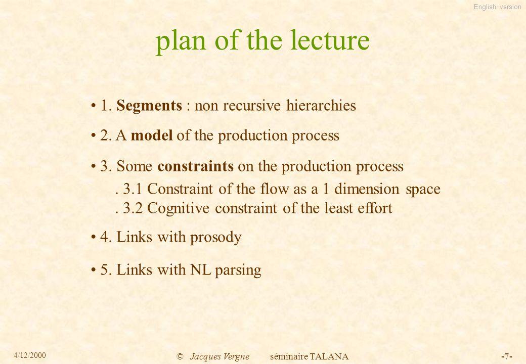 English version 4/12/2000 © Jacques Vergne séminaire TALANA-78- links with prosody 3 3 0 0 [À l issue] [de la réunion] [de son cabinet], 0 0 [ont provoqué] [la fuite] [de nombreux réfugiés].