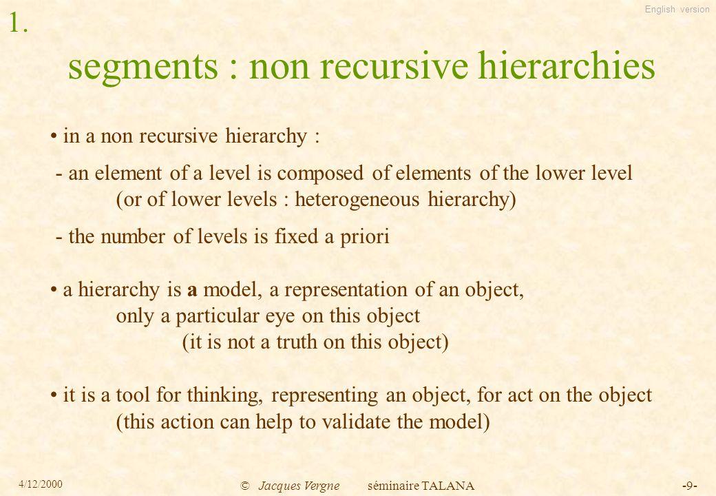 English version 4/12/2000 © Jacques Vergne séminaire TALANA-60- example of distance minimisation between linked segments in the flow : [L auteur] [remercie] [le Professeur Hubert J.