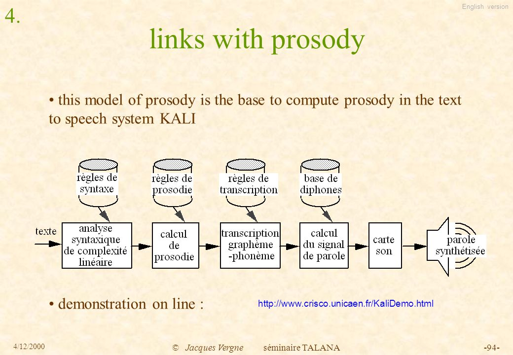 English version 4/12/2000 © Jacques Vergne séminaire TALANA-94- links with prosody this model of prosody is the base to compute prosody in the text to speech system KALI 4.
