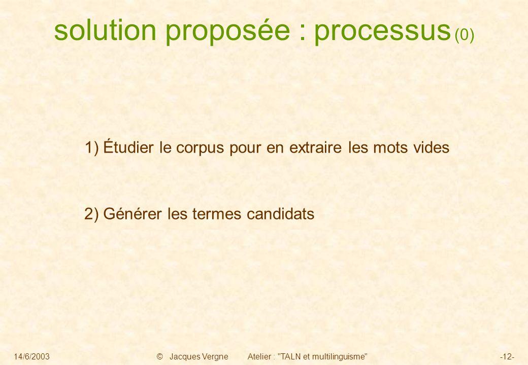14/6/2003© Jacques Vergne Atelier : TALN et multilinguisme -12- 1) Étudier le corpus pour en extraire les mots vides 2) Générer les termes candidats solution proposée : processus (0)