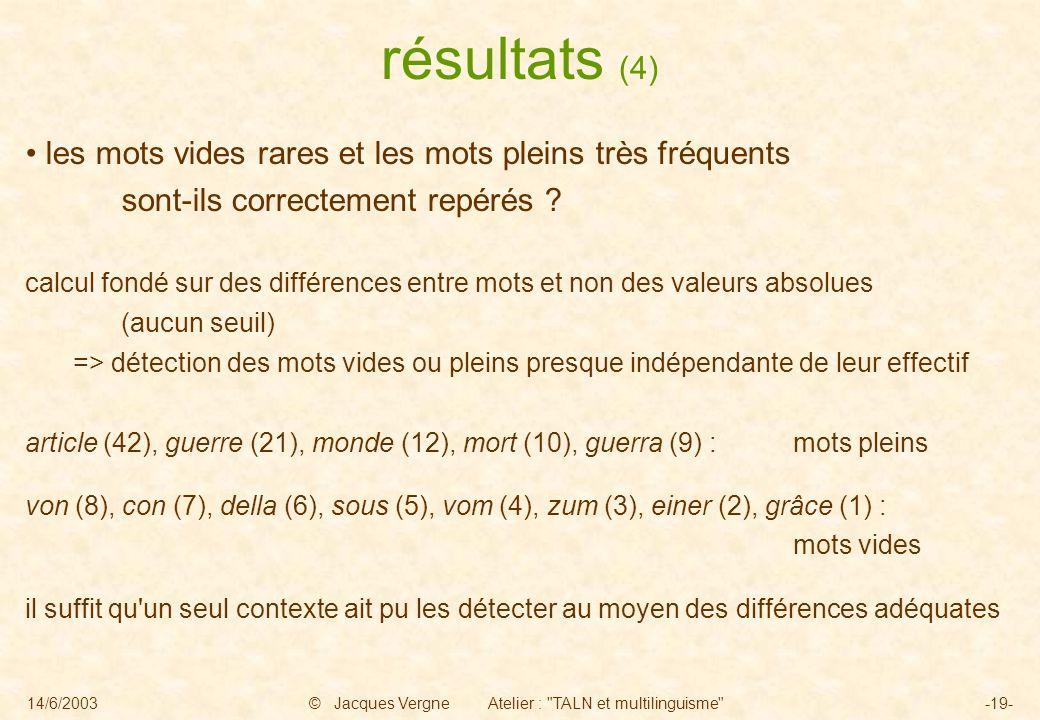 14/6/2003© Jacques Vergne Atelier : TALN et multilinguisme -19- résultats (4) les mots vides rares et les mots pleins très fréquents sont-ils correctement repérés .