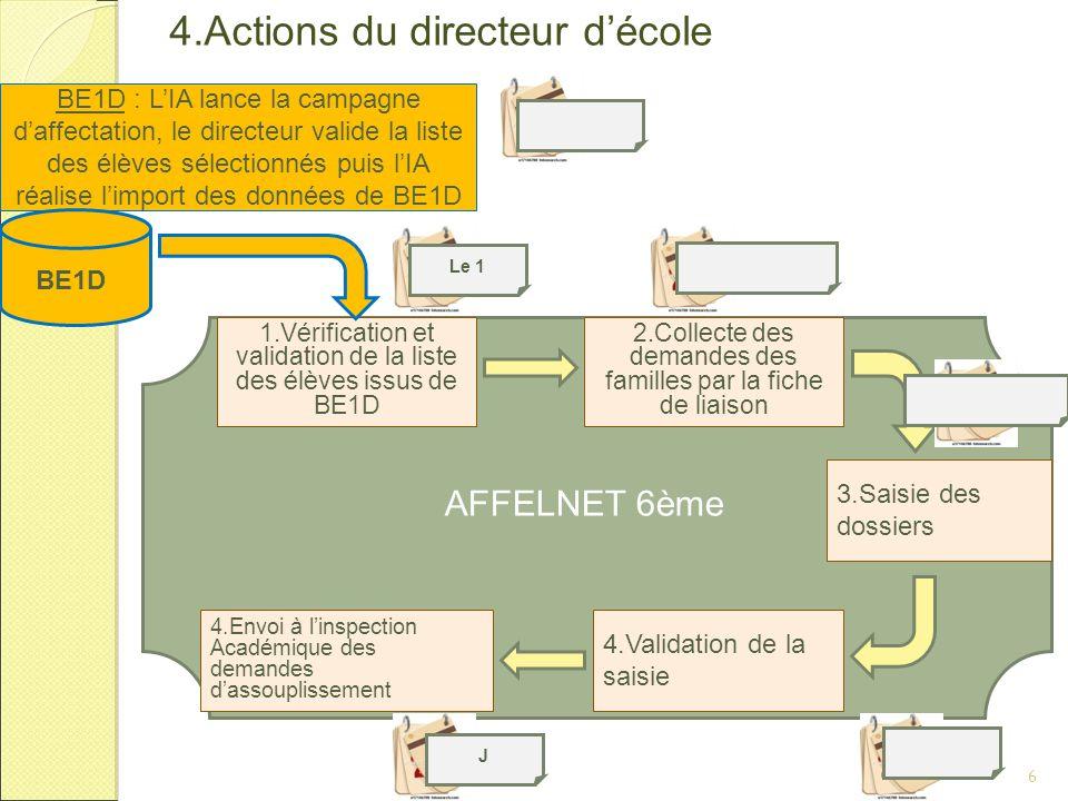 Etapes à réaliser par le directeur d'école Sélection et validation des élèves susceptibles de rentrer au collège (BE1D) : Édition du volet 1 de la fiche de liaison (AFFELNET) : Saisie des dossiers après retour du volet 1 (AFFELNET) : du Édition du volet 2 de la fiche de liaison (AFFELNET) : le 1 Saisie des dossiers après retour du volet 2 (AFFELNET) : du Saisie des décisions de passage (AFFELNET) : Validation de la saisie (AFFELNET) : Résultats de l affectation (AFFELNET) :