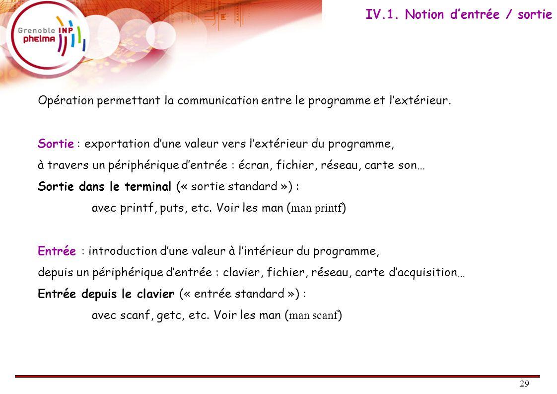 29 Opération permettant la communication entre le programme et l'extérieur.