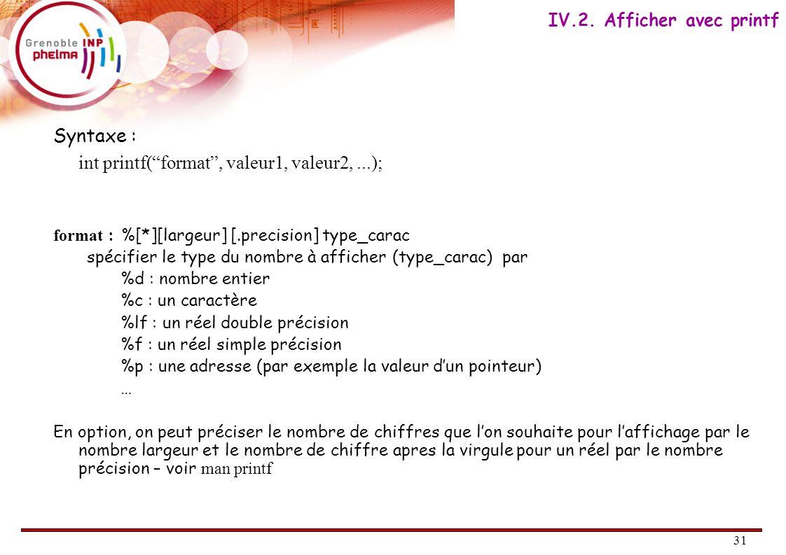 31 Syntaxe : int printf( format , valeur1, valeur2,...); format : %[*][largeur] [.precision] type_carac spécifier le type du nombre à afficher (type_carac) par %d : nombre entier %c : un caractère %lf : un réel double précision %f : un réel simple précision %p : une adresse (par exemple la valeur d'un pointeur) … En option, on peut préciser le nombre de chiffres que l'on souhaite pour l'affichage par le nombre largeur et le nombre de chiffre apres la virgule pour un réel par le nombre précision – voir man printf IV.2.