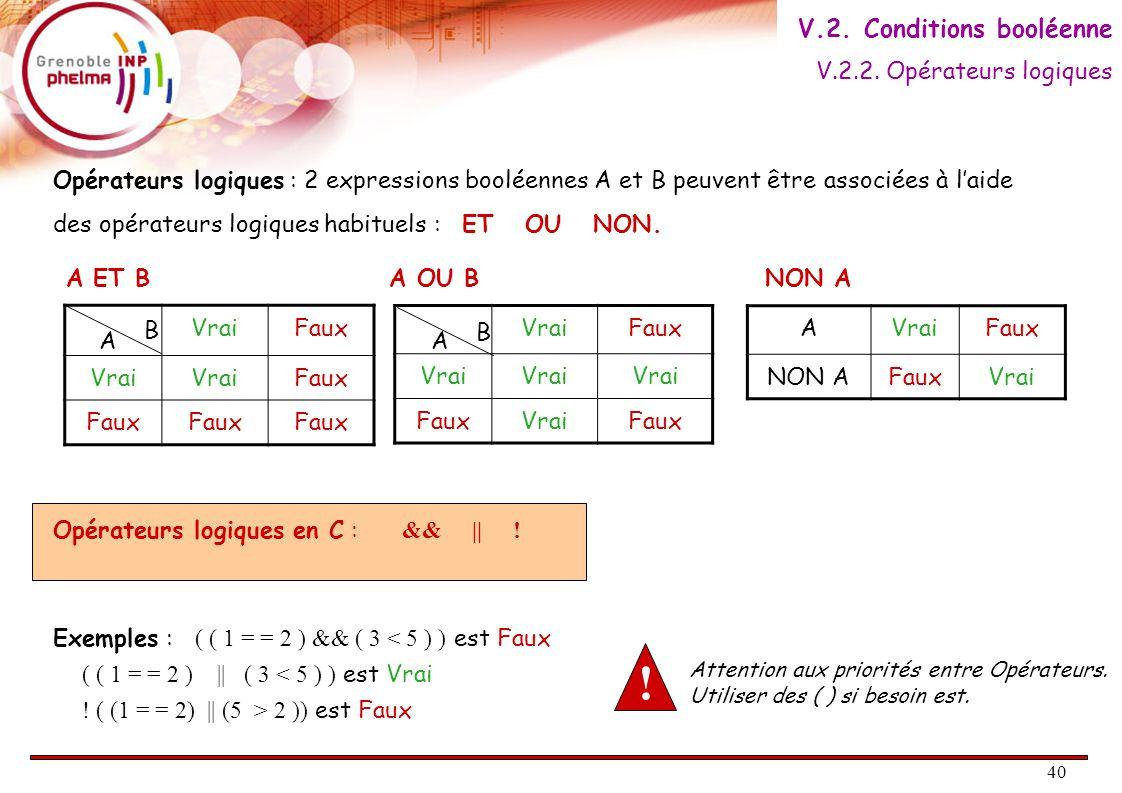 40 Opérateurs logiques : 2 expressions booléennes A et B peuvent être associées à l'aide des opérateurs logiques habituels : ET OU NON.