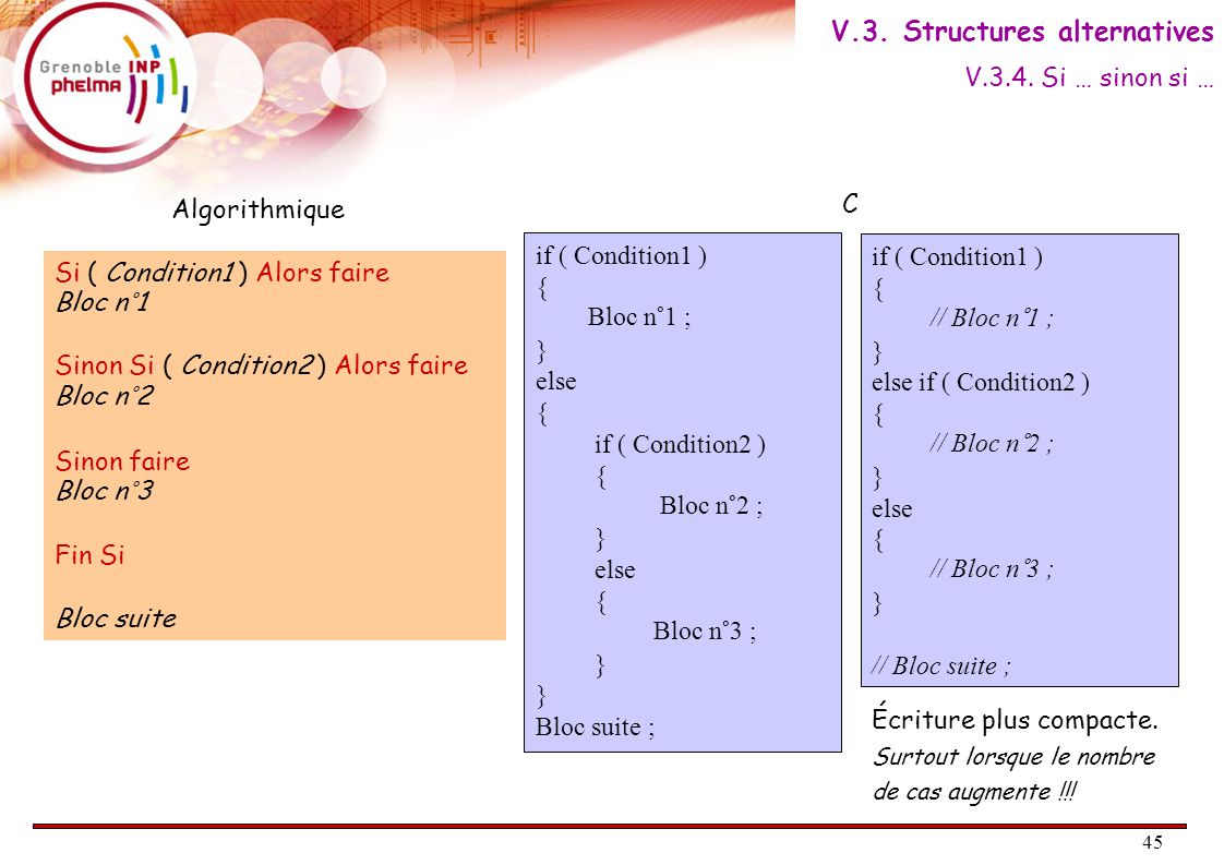 45 Si ( Condition1 ) Alors faire Bloc n°1 Sinon Si ( Condition2 ) ‏ Alors faire Bloc n°2 Sinon faire Bloc n°3 Fin Si Bloc suite Algorithmique C if ( Condition1 ) { Bloc n°1 ; } else { if ( Condition2 ) { Bloc n°2 ; } else { Bloc n°3 ; } Bloc suite ; if ( Condition1 ) { // Bloc n°1 ; } else if ( Condition2 ) { // Bloc n°2 ; } else { // Bloc n°3 ; } // Bloc suite ; Écriture plus compacte.
