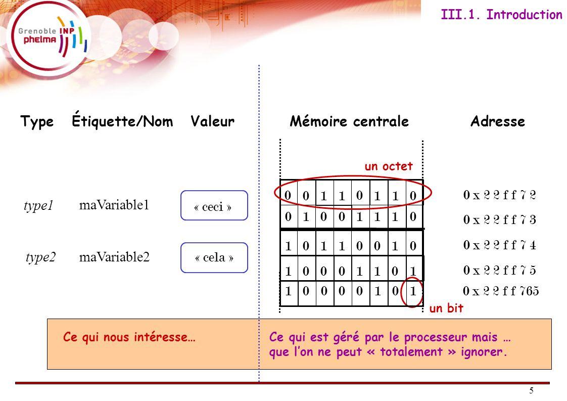 5 maVariable1 0 0 000 0 0 0 0 000 00 0 0 1 11 111 11 1111 1111 0 x 2 2 f f 7 2 0 x 2 2 f f 7 4 maVariable2 Type Étiquette/Nom Valeur Mémoire centrale Adresse 0 x 2 2 f f 7 3 0 x 2 2 f f 7 5 « ceci » « cela » Ce qui nous intéresse… Ce qui est géré par le processeur mais … que l'on ne peut « totalement » ignorer.