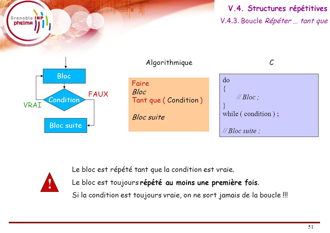 51 Condition VRAI FAUX Bloc Bloc suite Faire Bloc Tant que ( Condition ) Bloc suite AlgorithmiqueC do { // Bloc ; } while ( condition ) ; // Bloc suite ; Le bloc est répété tant que la condition est vraie.