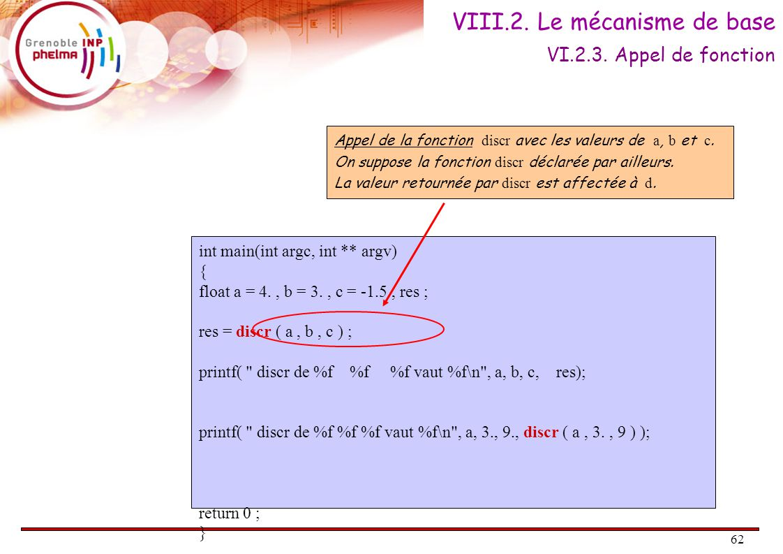 62 int main(int argc, int ** argv) { float a = 4., b = 3., c = -1.5, res ; res = discr ( a, b, c ) ; printf( discr de %f %f %f vaut %f\n , a, b, c, res); printf( discr de %f %f %f vaut %f\n , a, 3., 9., discr ( a, 3., 9 ) ); return 0 ; } Appel de la fonction discr avec les valeurs de a, b et c.