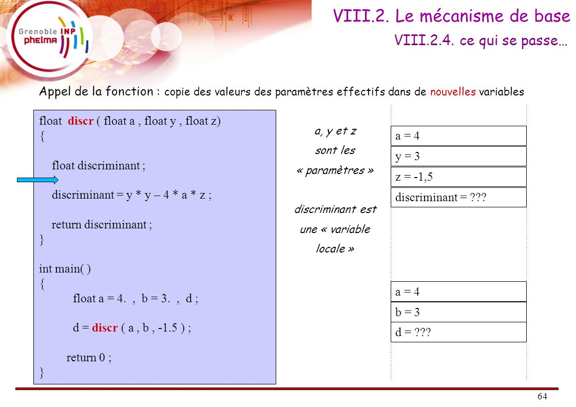 64 a, y et z sont les « paramètres » discriminant est une « variable locale » float discr ( float a, float y, float z) { float discriminant ; discriminant = y * y – 4 * a * z ; return discriminant ; } int main( ) { float a = 4., b = 3., d ; d = discr ( a, b, -1.5 ) ; return 0 ; } a = 4 y = 3 z = -1,5 discriminant = .