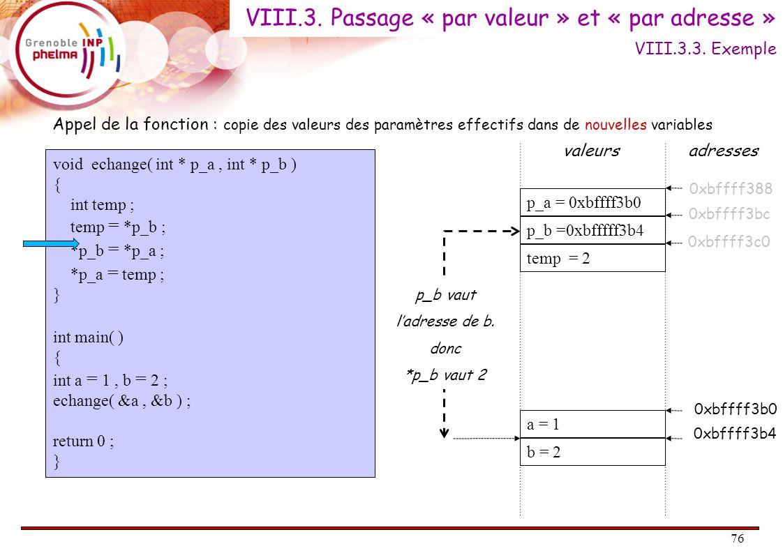 76 void echange( int * p_a, int * p_b ) { int temp ; temp = *p_b ; *p_b = *p_a ; *p_a = temp ; } int main( ) { int a = 1, b = 2 ; echange( &a, &b ) ; return 0 ; } a = 1 b = 2 p_a = 0xbffff3b0 p_b =0xbfffff3b4 temp = 2 Appel de la fonction : copie des valeurs des paramètres effectifs dans de nouvelles variables p_b vaut l'adresse de b.