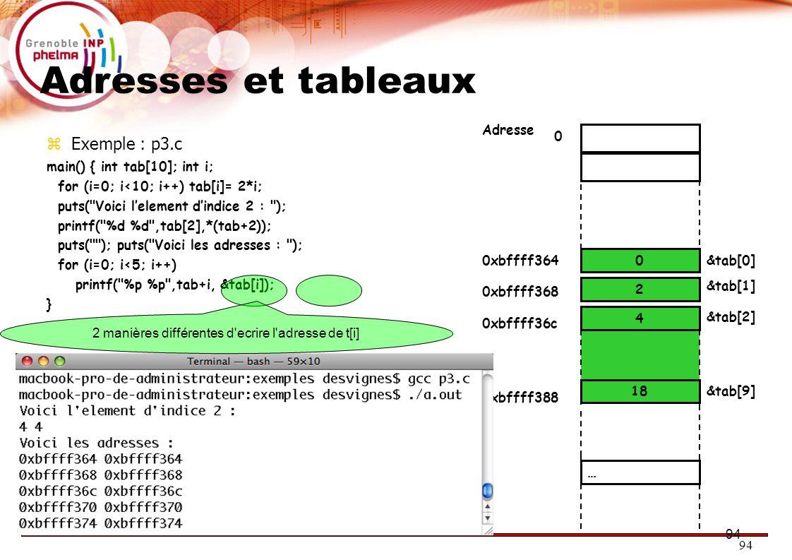 94 Adresses et tableaux  Exemple : p3.c main() { int tab[10]; int i; for (i=0; i<10; i++) tab[i]= 2*i; puts(