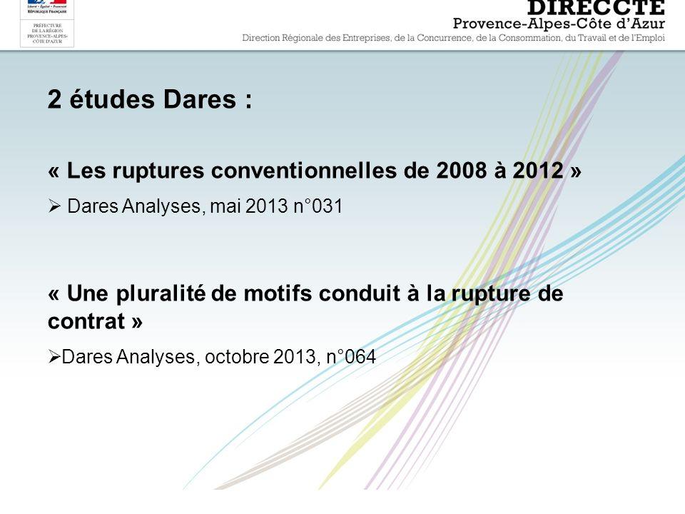 2 études Dares : « Les ruptures conventionnelles de 2008 à 2012 »  Dares Analyses, mai 2013 n°031 « Une pluralité de motifs conduit à la rupture de contrat »  Dares Analyses, octobre 2013, n°064