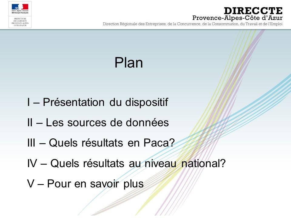 Plan I – Présentation du dispositif II – Les sources de données III – Quels résultats en Paca.