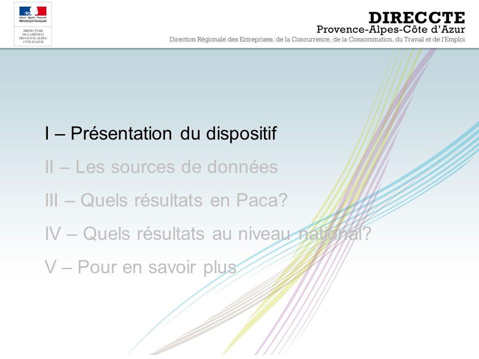 I – Présentation du dispositif II – Les sources de données III – Quels résultats en Paca.