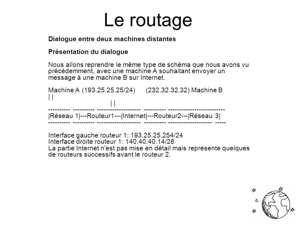 Le routage Emission du message par A La machine A veut envoyer le message bonjour à B.