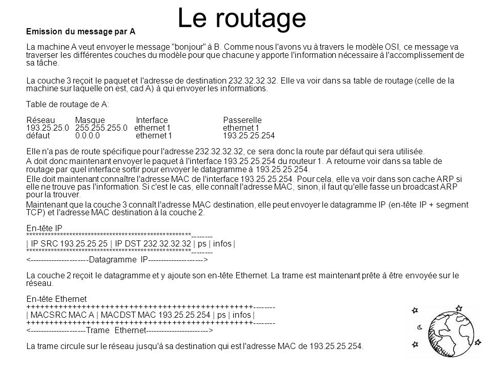 Le routage Réception du message par le routeur 1 intermédiaire Le routeur 1 intermédiaire reçoit la trame.