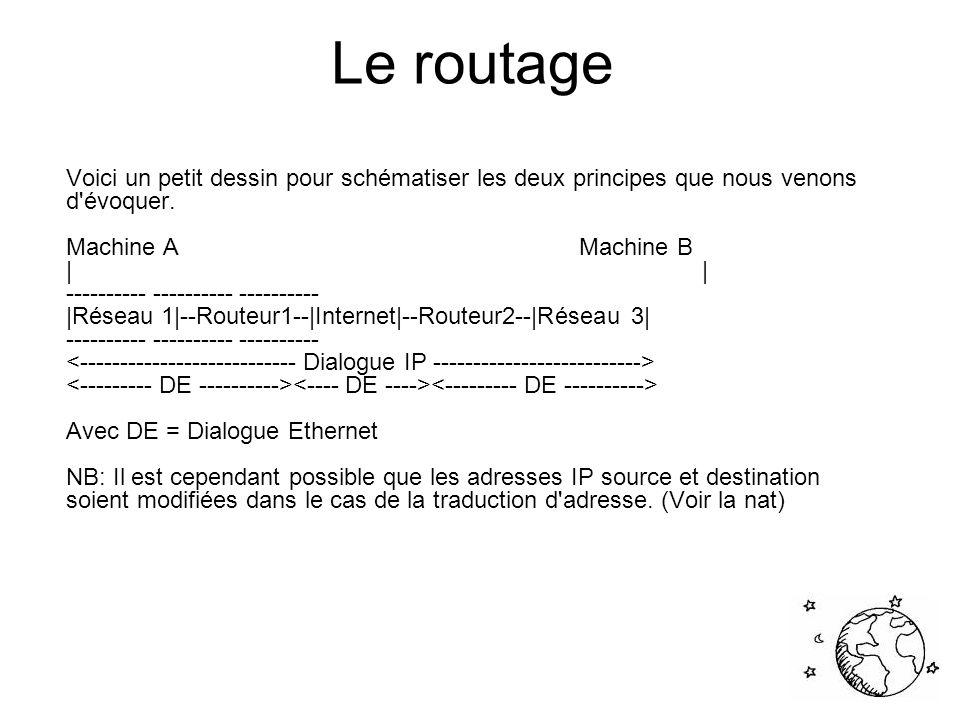 Le routage Principe d un algorithme de routage Un des protocoles les plus connus est RIP (RIP: ROUTING INFORMATION PROTOCOL) également connu sous le nom d un programme qui le met en œuvre : routed.