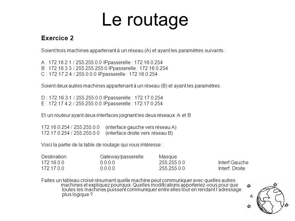 Le routage DestinationGateway/passerelle Masque 172.16.0.00.0.0.0255.255.0.0Interf.Gauche 172.17.0.00.0.0.0255.255.0.0Interf.