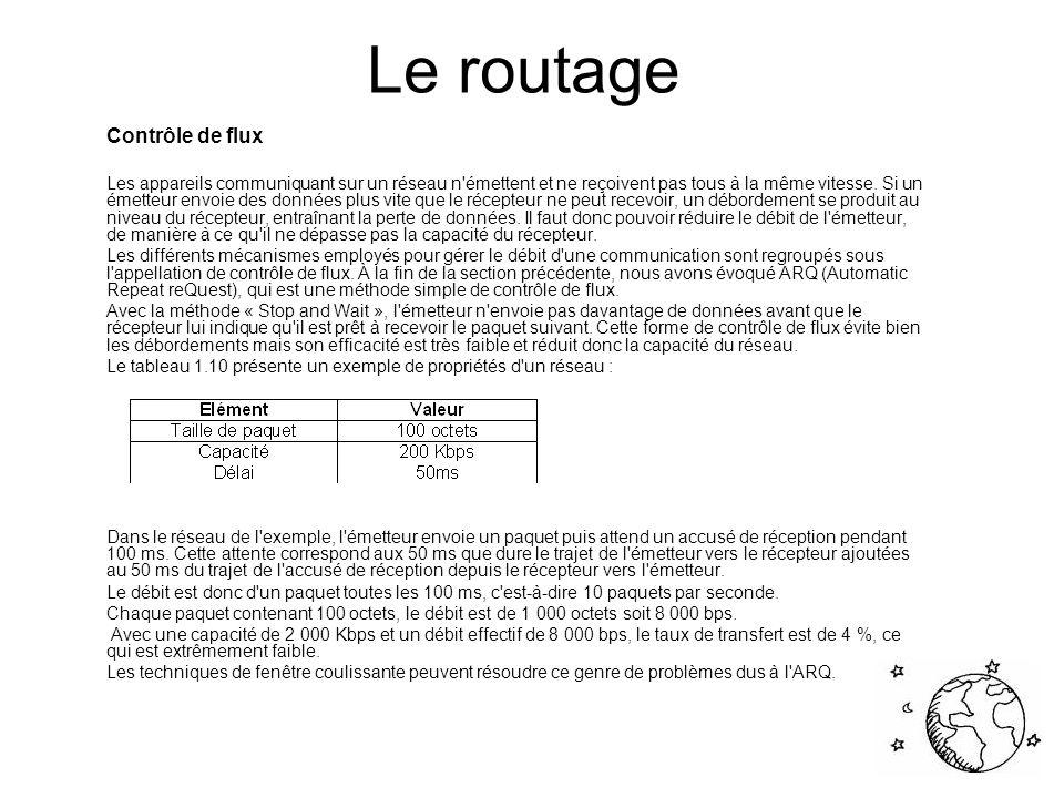 La gestion du flux FENÊTRE COULISSANTE La technique de fenêtre coulissante définit une taille de fenêtre, qui représente la quantité maximale de données qu un émetteur peut transmettre avant que le récepteur n envoie un accusé de réception.