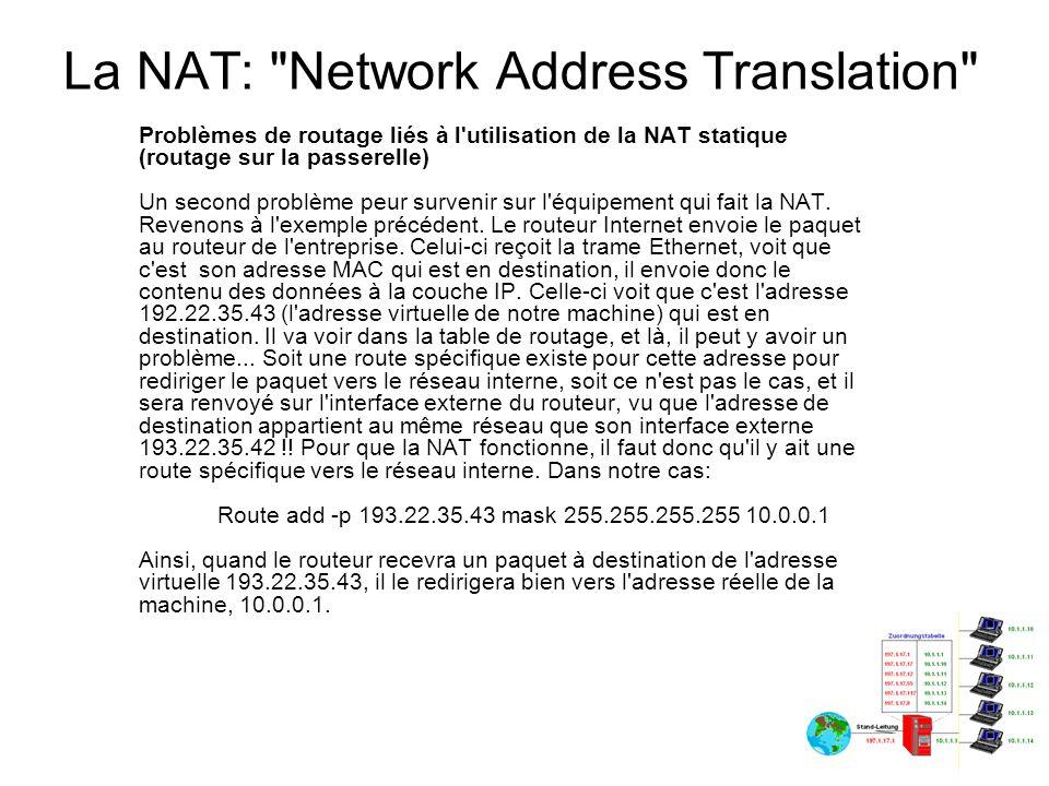 La NAT: Network Address Translation La NAT dynamique Principe La NAT dynamique est aussi appelée IP masquerading.