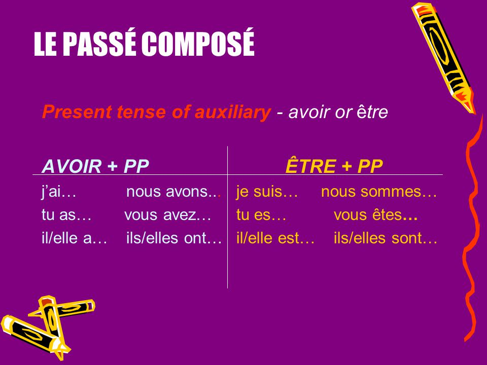 LE PASSÉ COMPOSÉ FORMATION This tense is called the passé composé because it is composed of two elements: –#1) the present tense of an auxiliary verb
